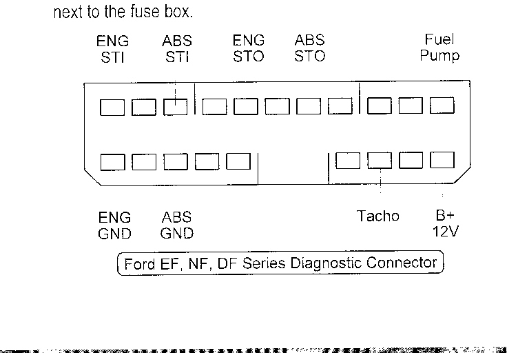 EFDiagnosticConnector.jpg