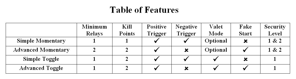Table of Features.jpg