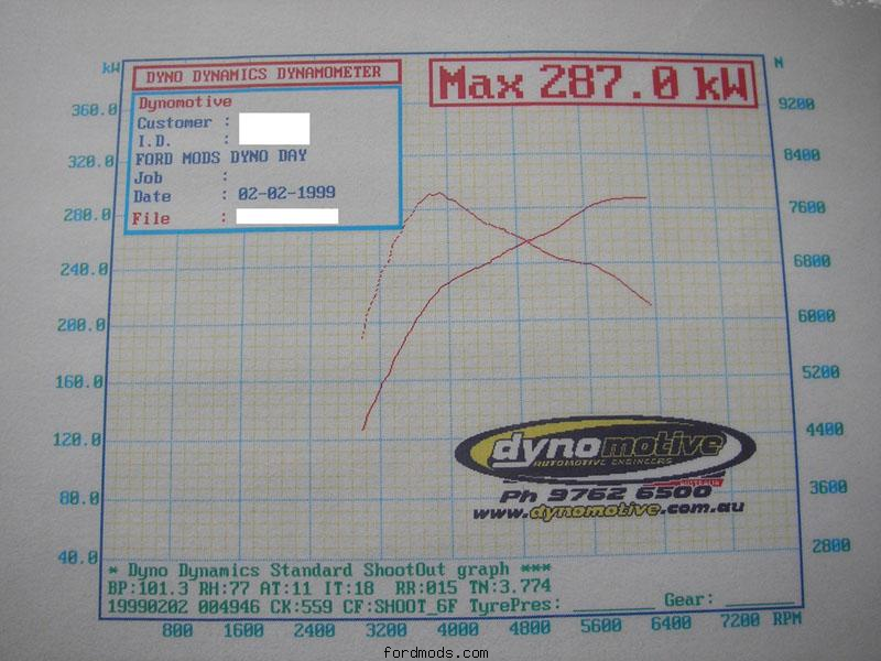 FM dyno day 2008 (i know.. the date says 1999) 287rwKw