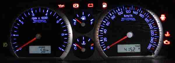 The BA XR Series Instrument Cluster Switched On and Illuminated