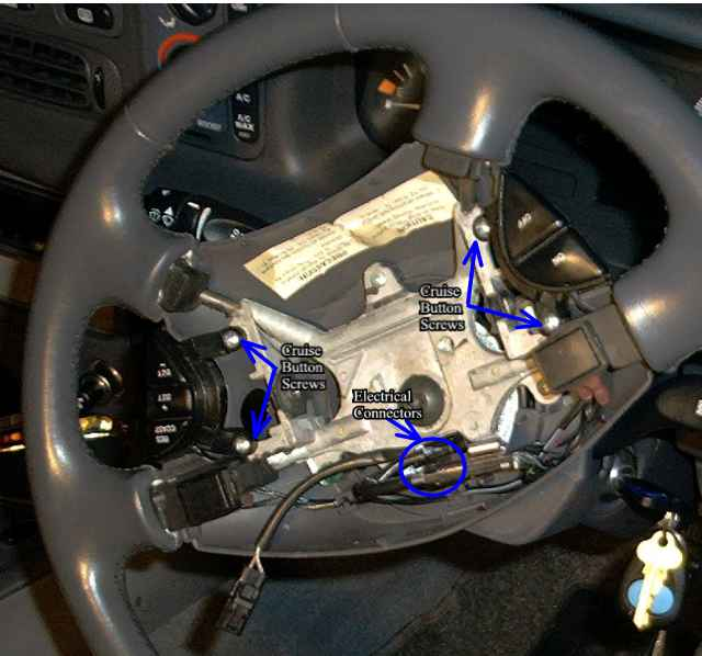 The Cruise Control Buttons, and Wiring Connectors, as fitted to the Vehicle